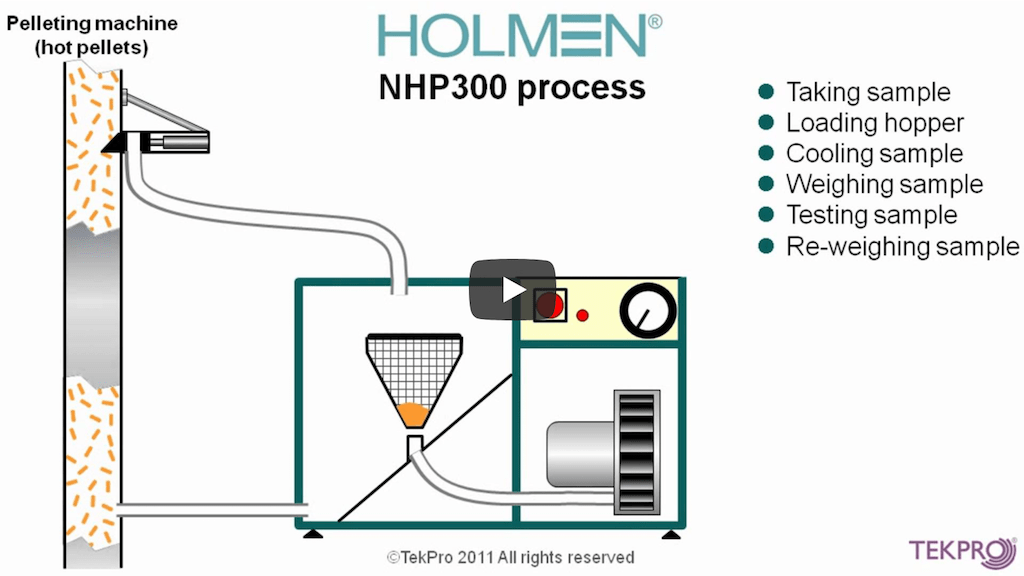 Holmen NHP300 Inline Process Machine Video