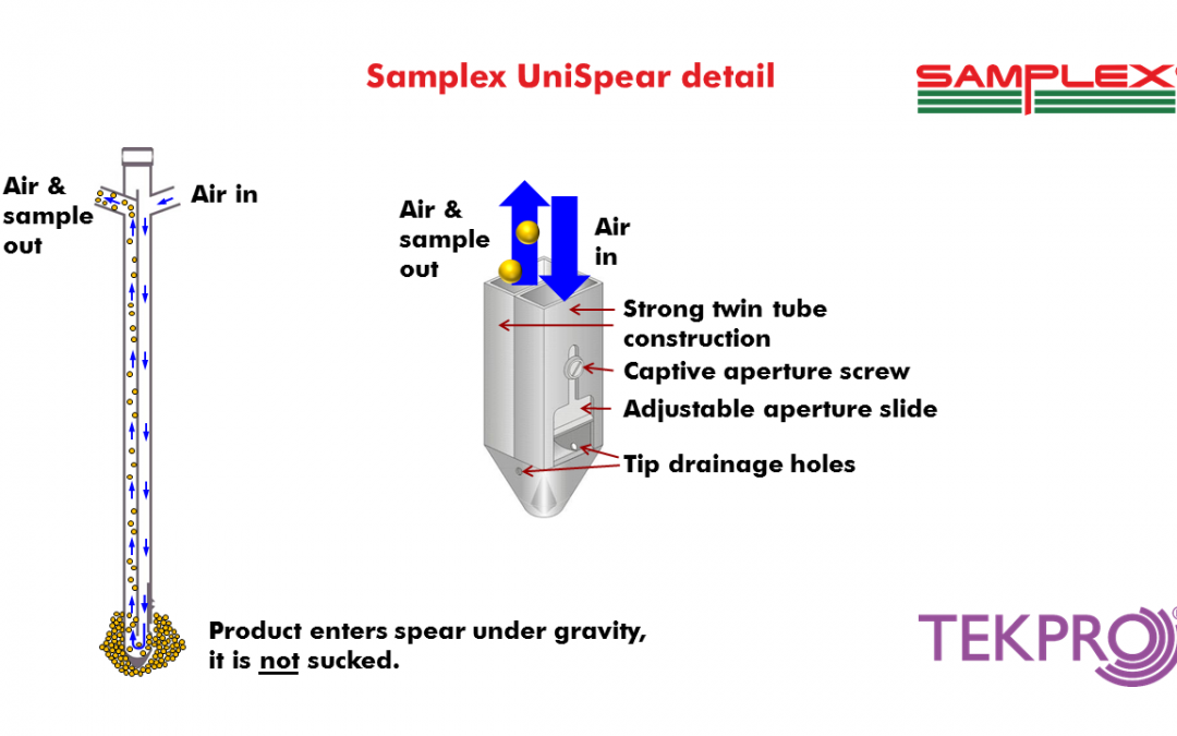 Video: Samplex CS90 featuring UniSpear dual aperture control for a more measured sample.